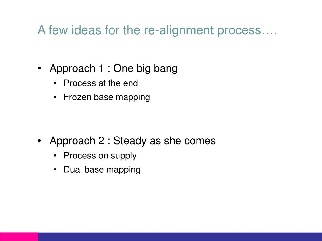 A few ideas for the re-alignment process….