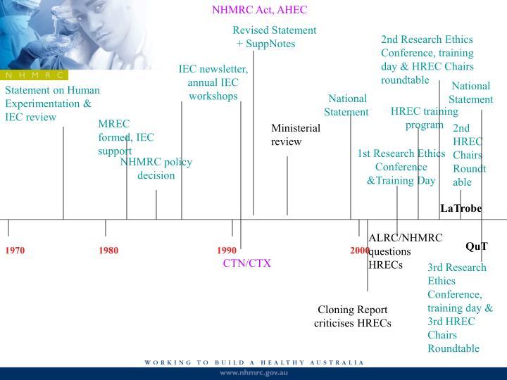 NHMRC Act, AHEC
