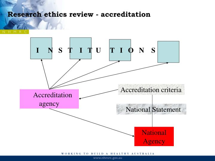Research ethics review - accreditation