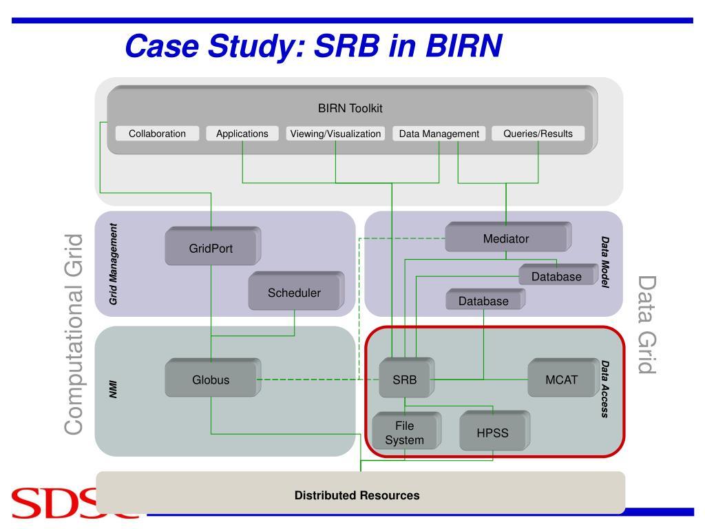 Case Study: SRB in BIRN