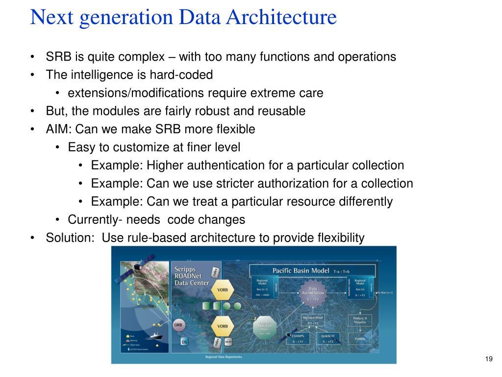 Next generation Data Architecture