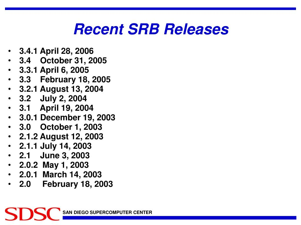Recent SRB Releases