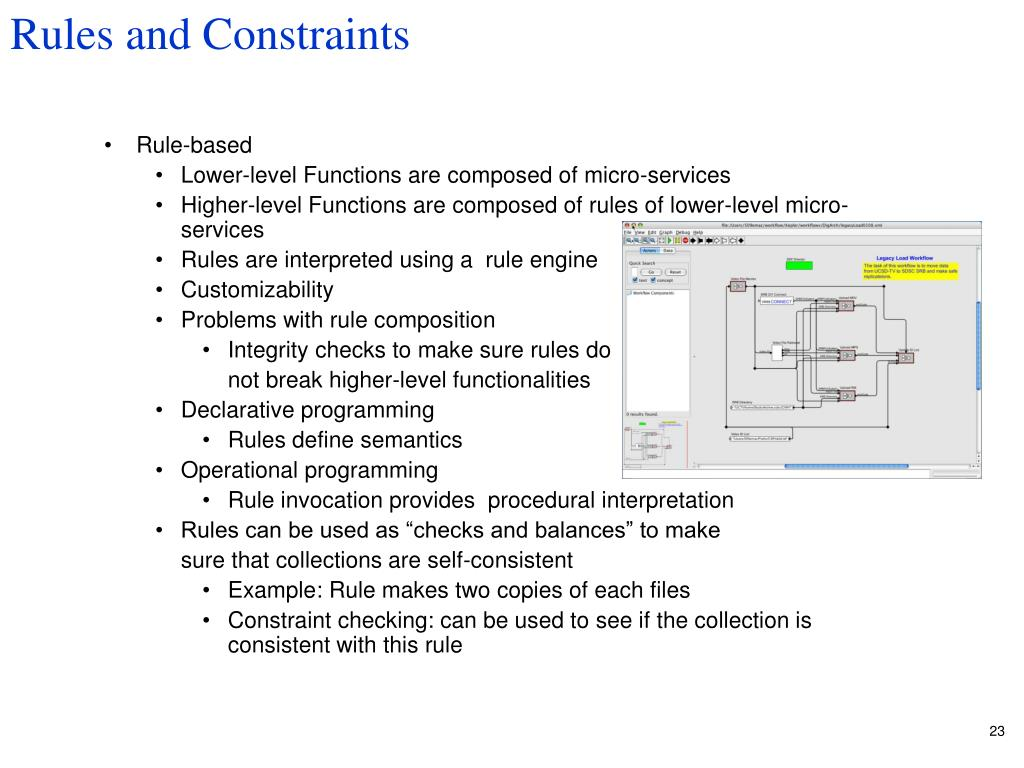 Rules and Constraints