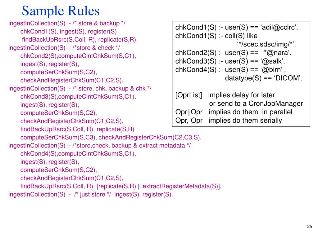 Sample Rules