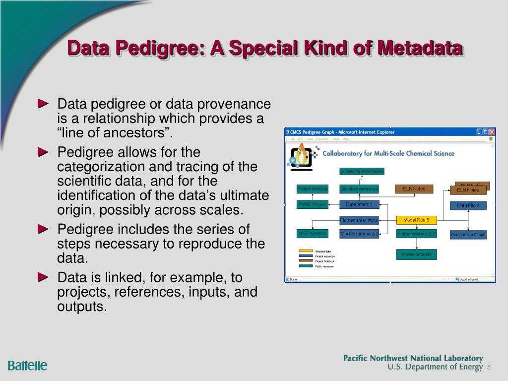 Data Pedigree: A Special Kind of Metadata