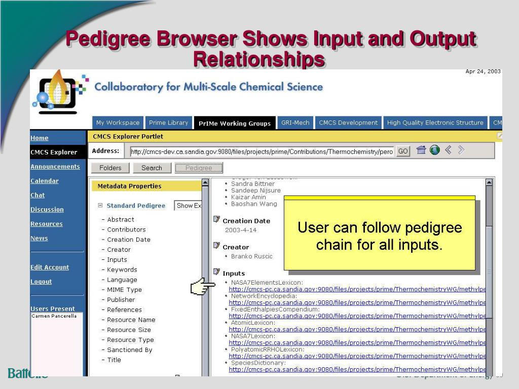 Pedigree Browser Shows Input and Output Relationships