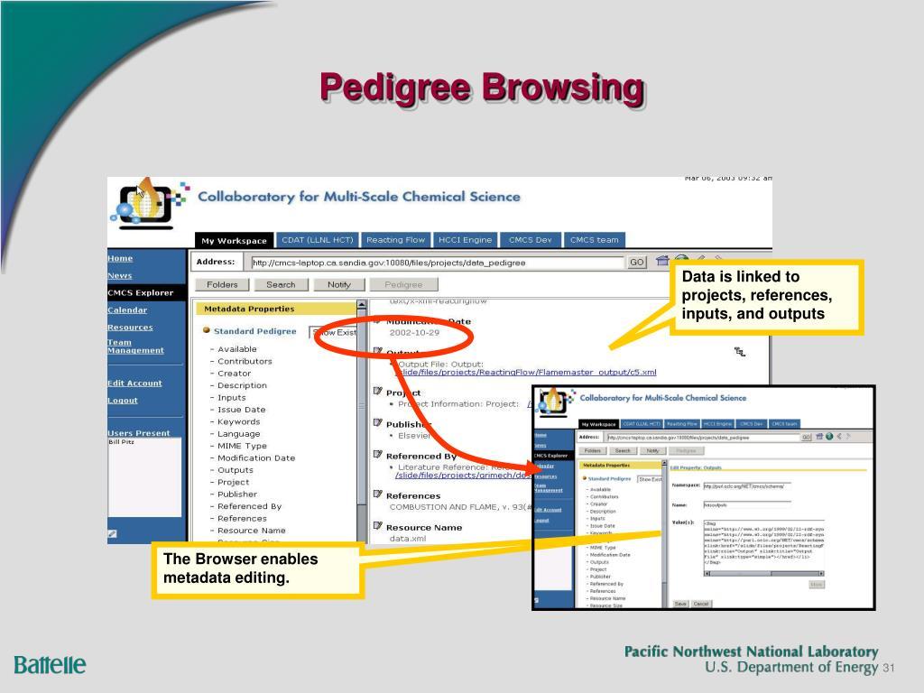 Pedigree Browsing