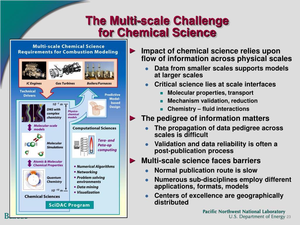 The Multi-scale Challenge