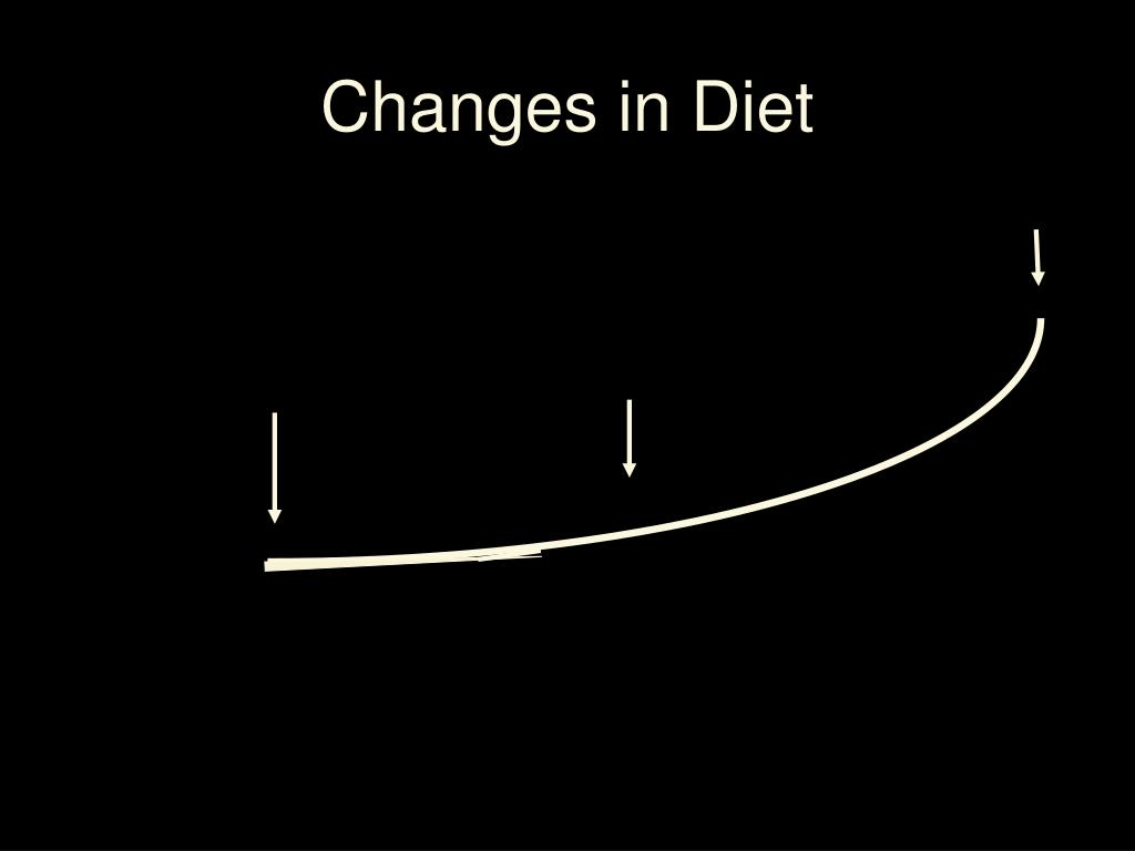 Changes in Diet