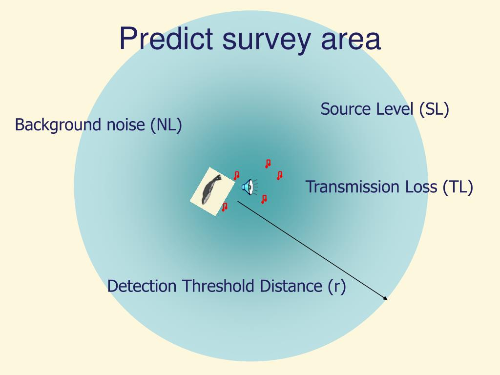 Predict survey area