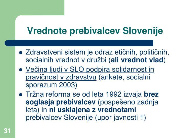 Vrednote prebivalcev Slovenije