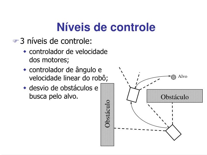 3 níveis de controle: