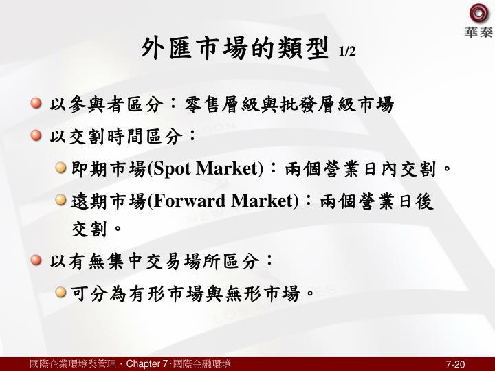外匯市場的類型