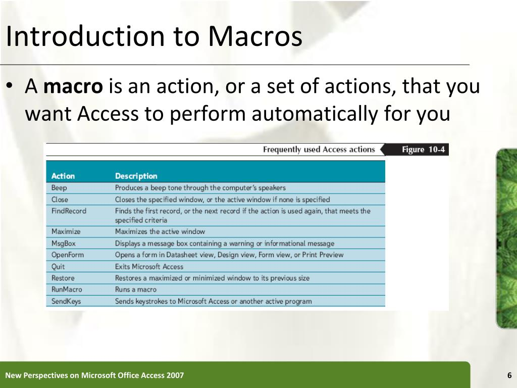 Introduction to Macros