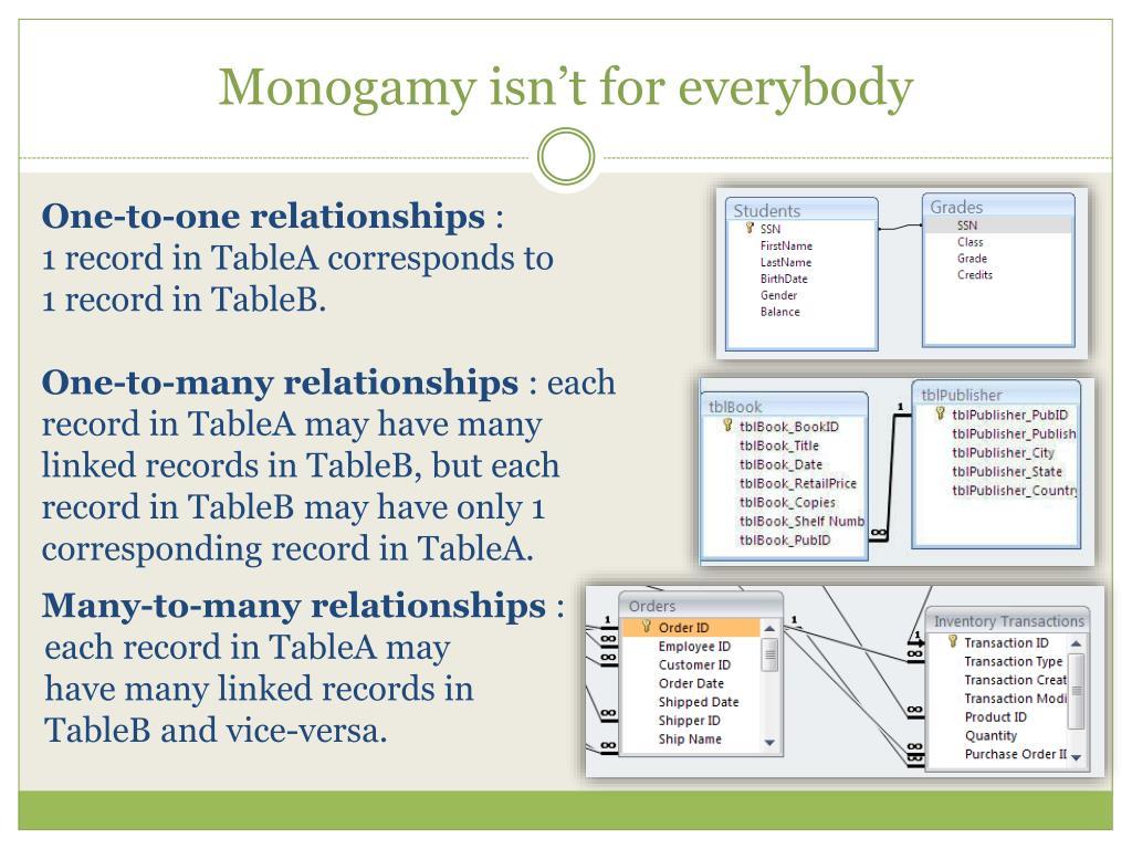 Monogamy isn't for everybody