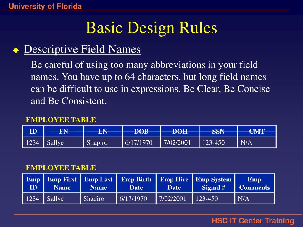 Basic Design Rules