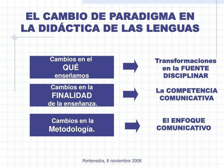 EL CAMBIO DE PARADIGMA EN LA DIDÁCTICA DE LAS LENGUAS