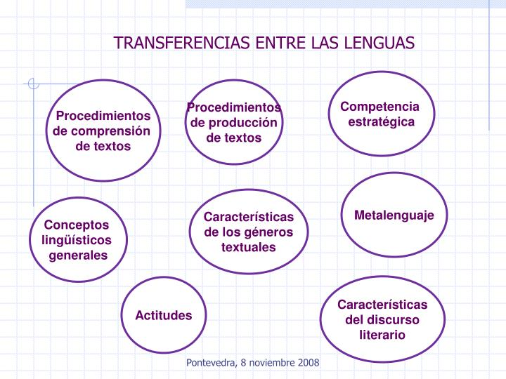 TRANSFERENCIAS ENTRE LAS LENGUAS