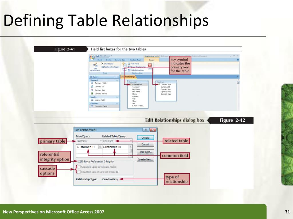 Defining Table Relationships