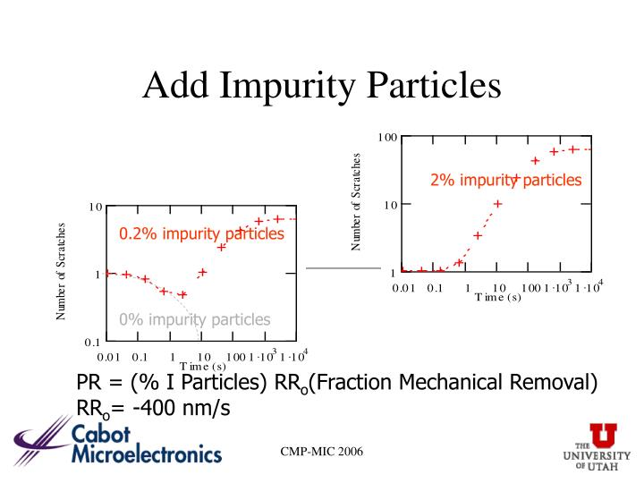 Add Impurity Particles