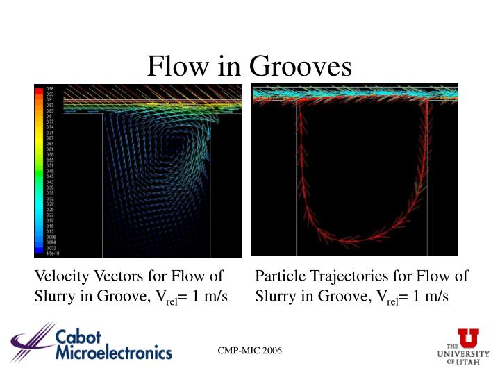 Flow in Grooves