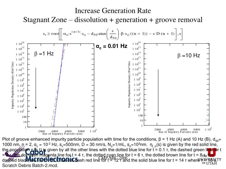 Increase Generation Rate