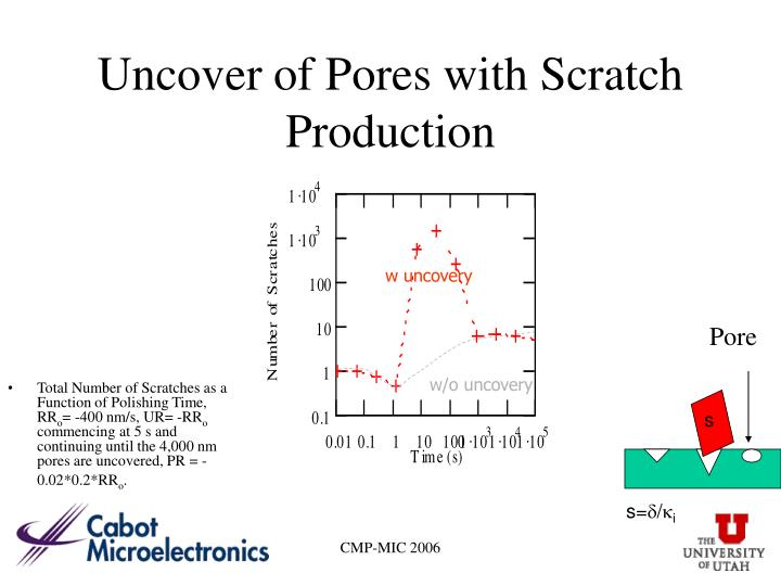 Uncover of Pores with Scratch Production
