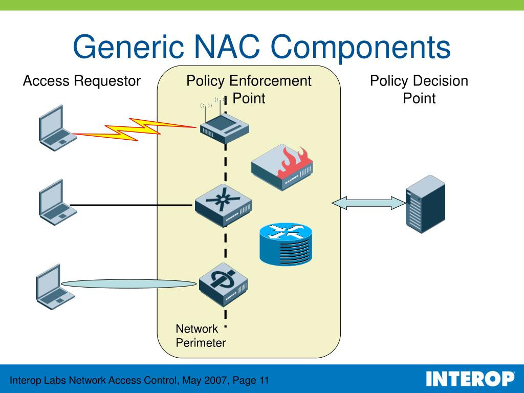 Generic NAC Components