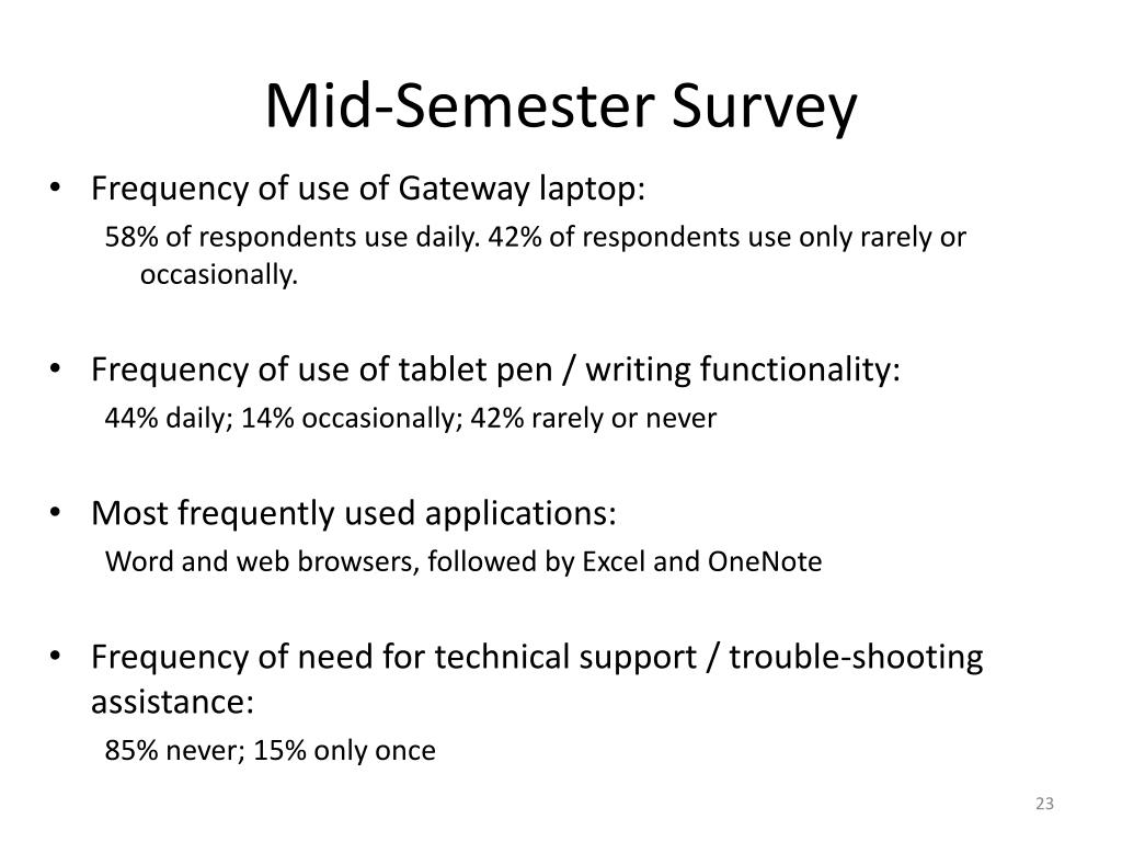 Mid-Semester Survey