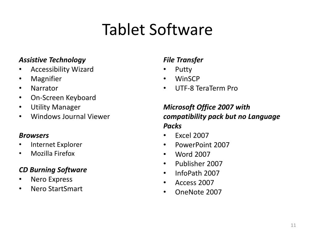 Tablet Software