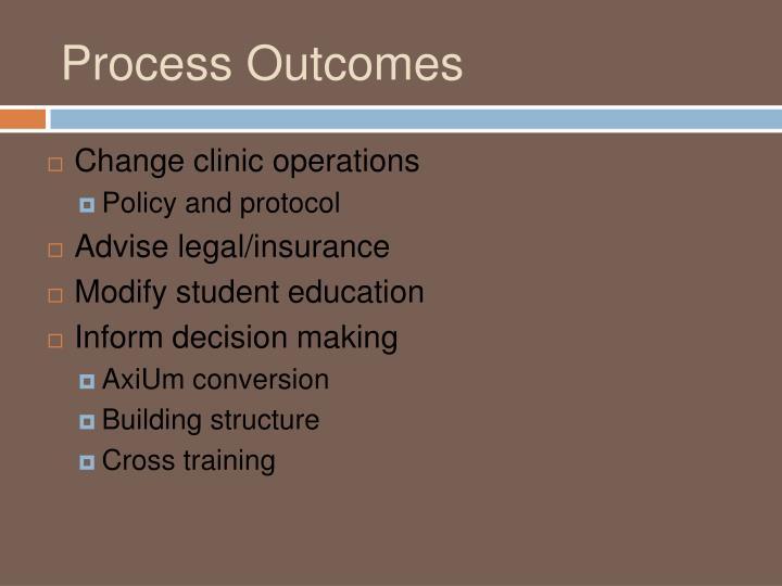 Process Outcomes