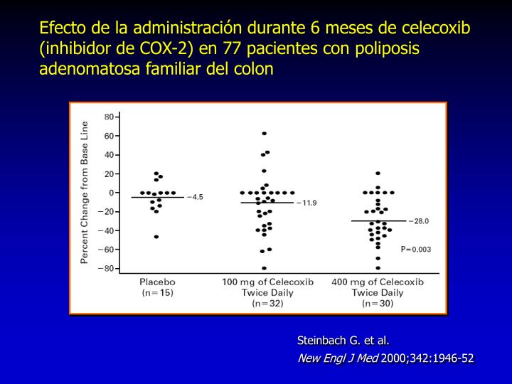Efecto de la administración durante 6 meses de celecoxib (inhibidor de COX-2) en 77 pacientes con poliposis adenomatosa familiar del colon
