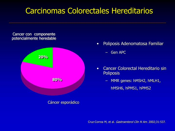 Carcinomas Colorectales Hereditarios