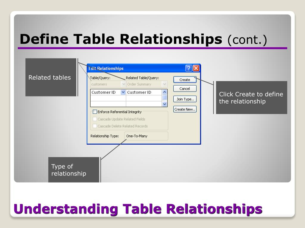 Understanding Table Relationships