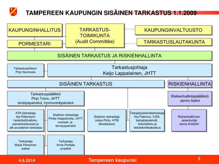 TAMPEREEN KAUPUNGIN SISÄINEN TARKASTUS 1.1.2009