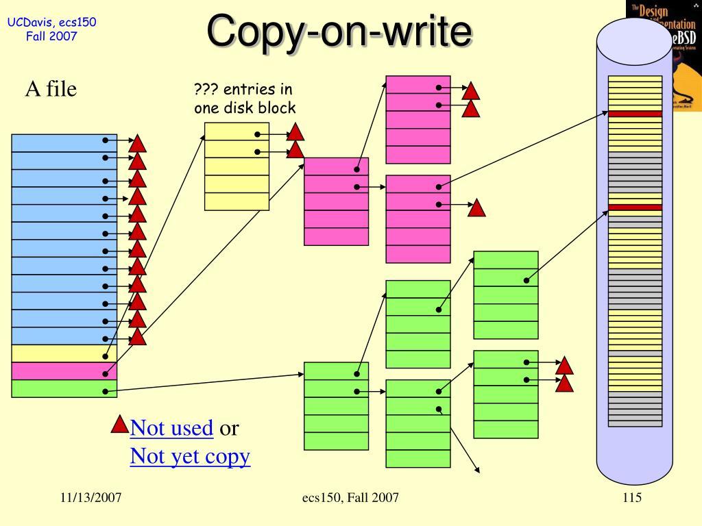 Copy-on-write
