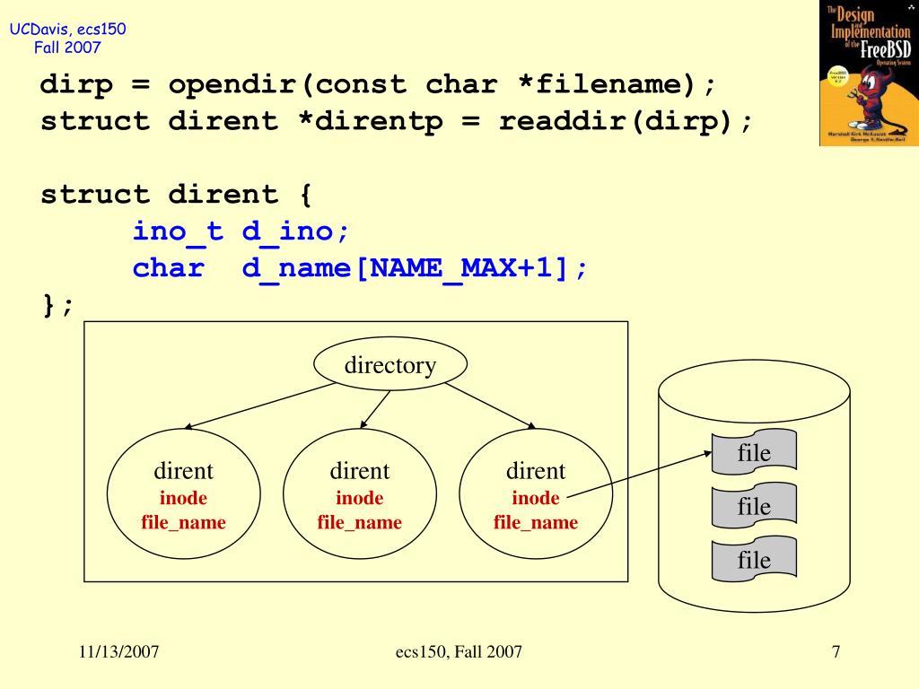 dirp = opendir(const char *filename);