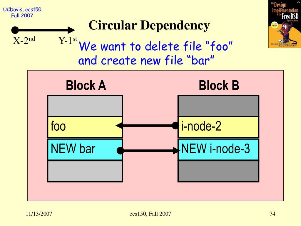 Circular Dependency