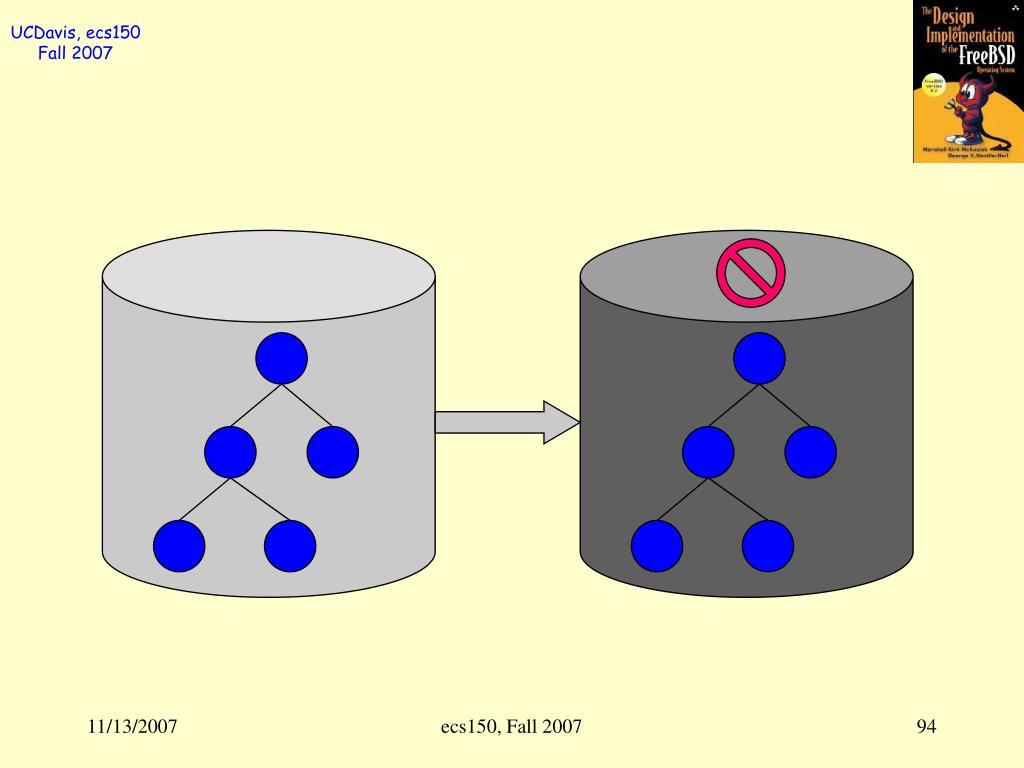 ecs150, Fall 2007