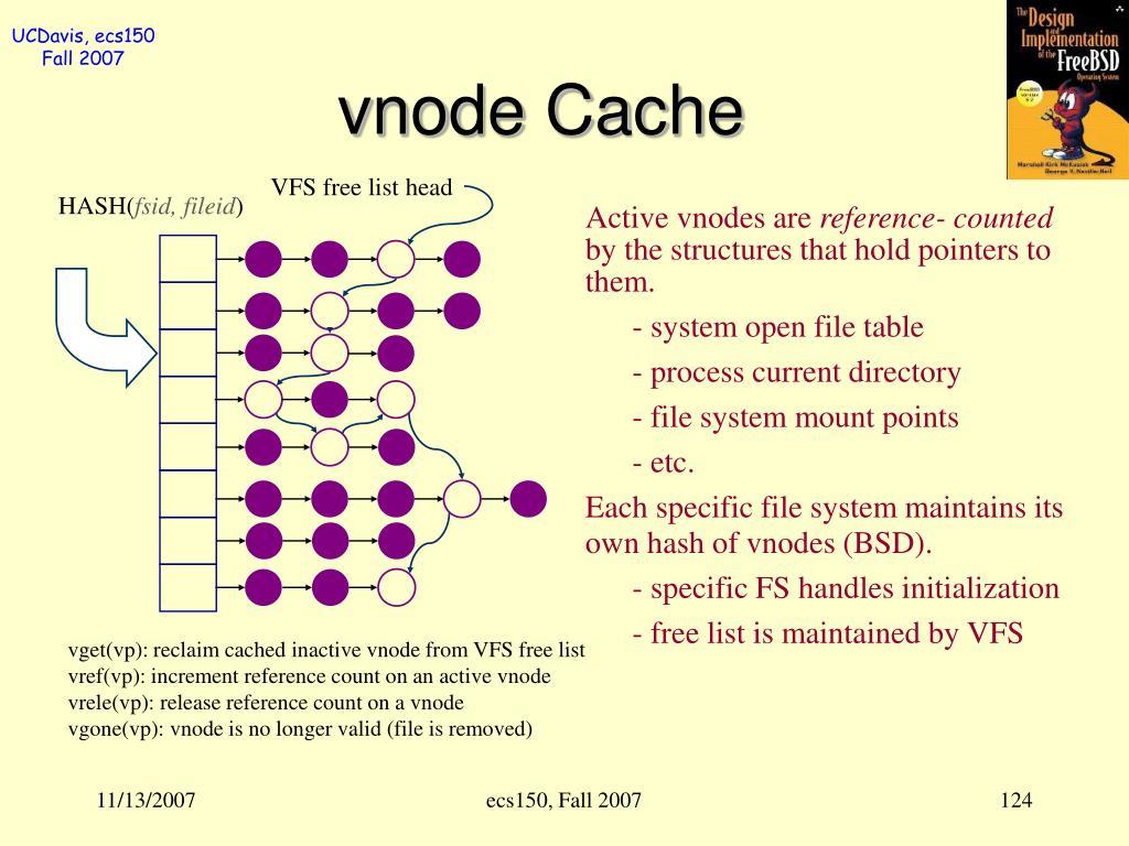 vnode Cache