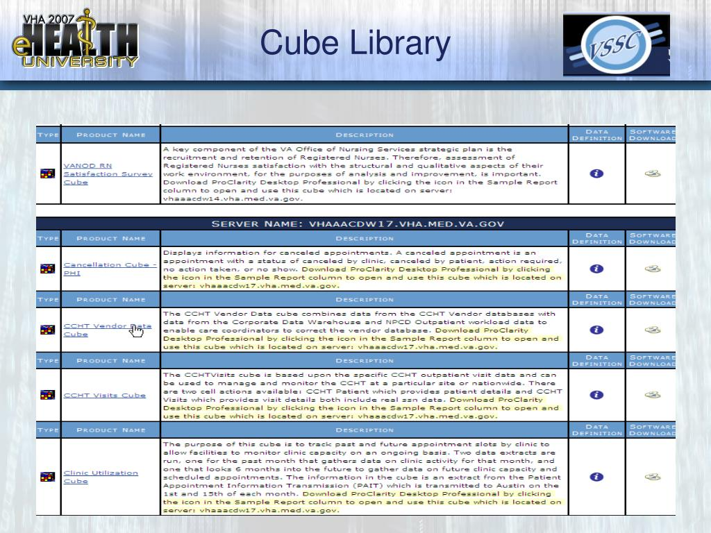 Cube Library