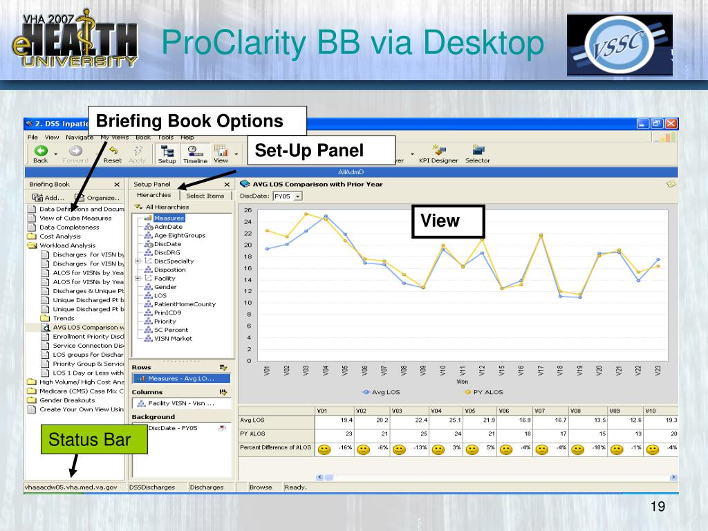 ProClarity BB via Desktop