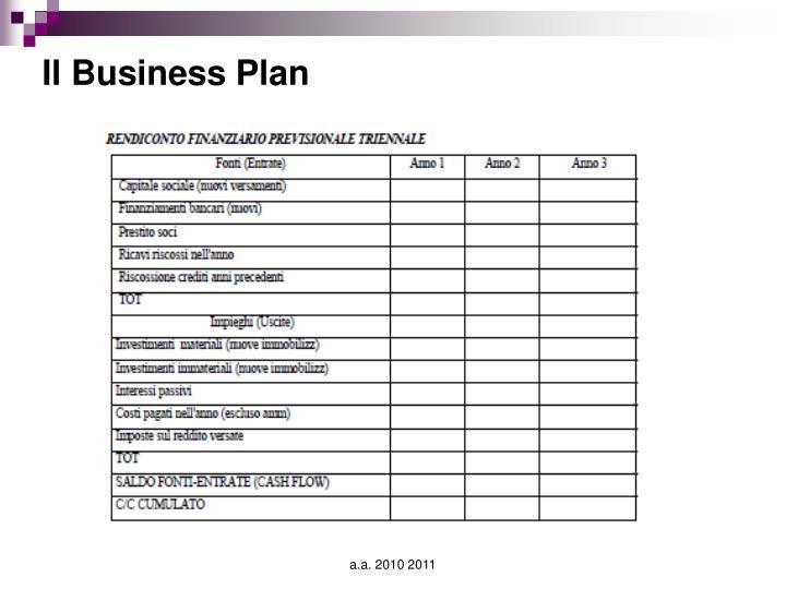 Il Business Plan