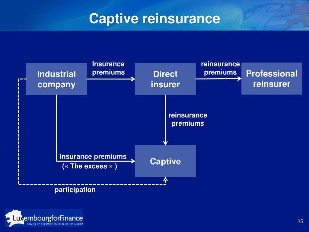 Captive reinsurance