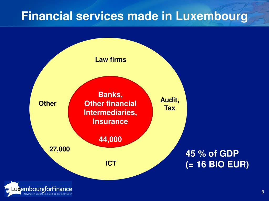 Financial services made in Luxembourg