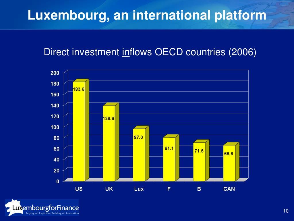 Luxembourg, an international platform
