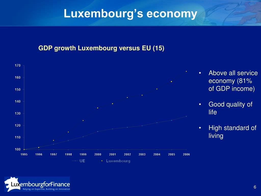 Luxembourg's economy