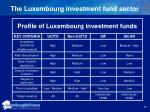 the luxembourg investment fund sector32