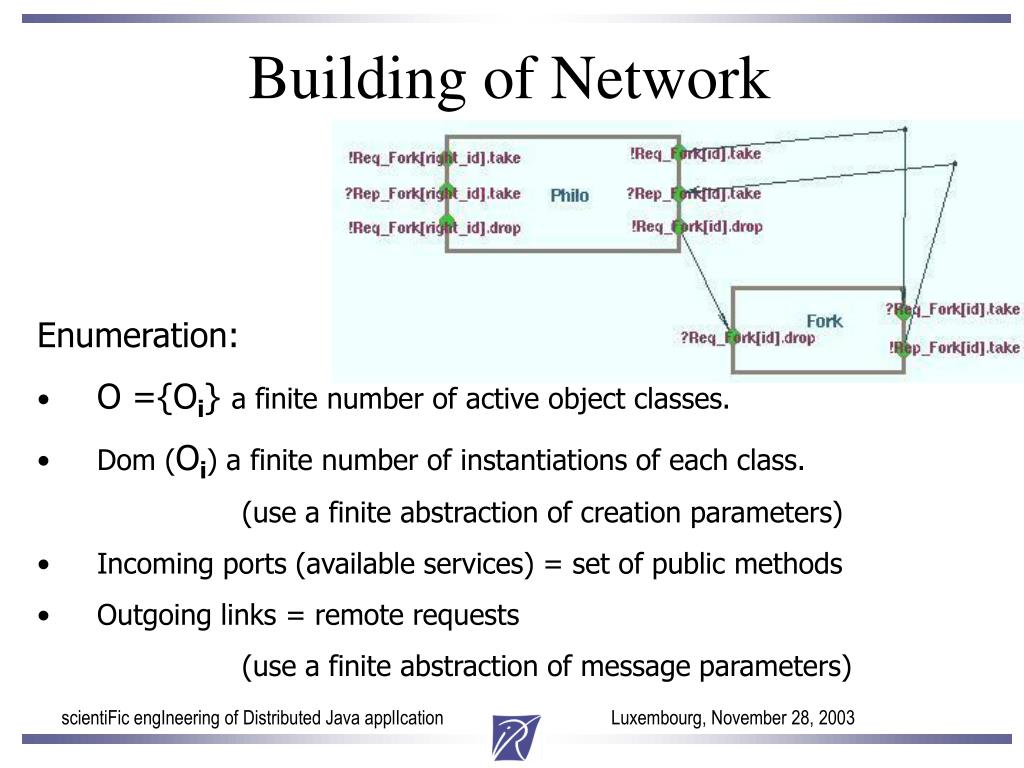 Building of Network