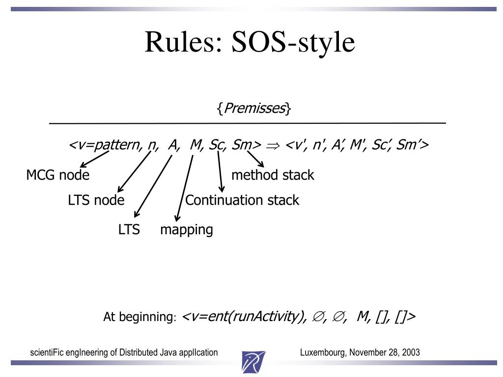 Rules: SOS-style
